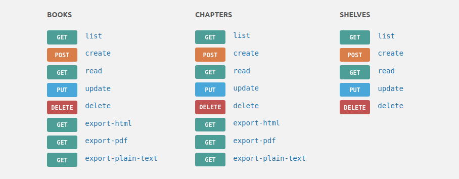 BookStack API Chapters